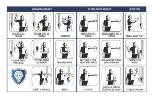 Crane Hand Signals FR