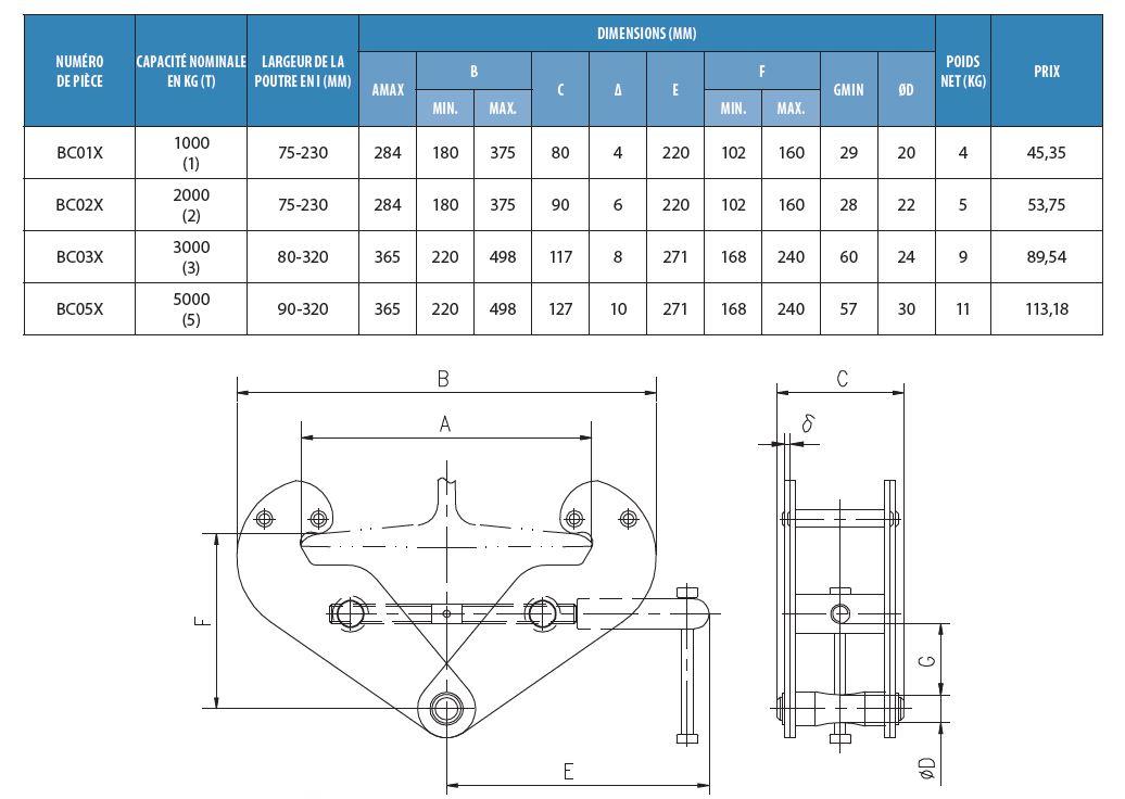 beam clamp chart