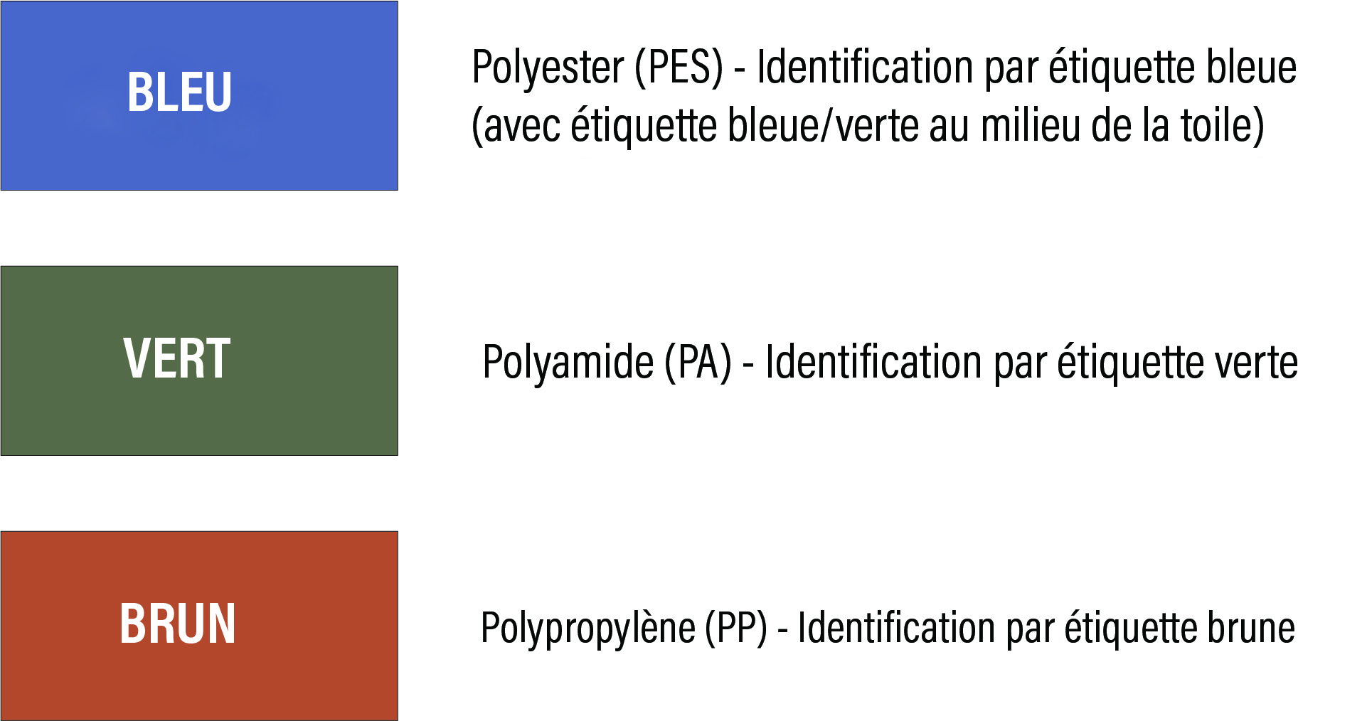 synthetic sling colour codes