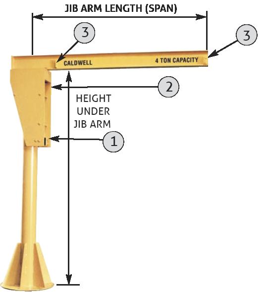 Free Standing Jib Cranes Quality From Hercules Slr