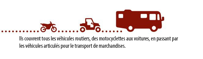 iso and road vehicles 3 1