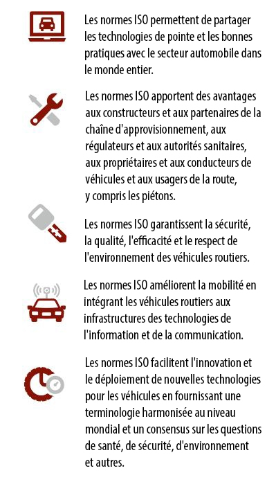 why we need ISO standards for road vehicles 1