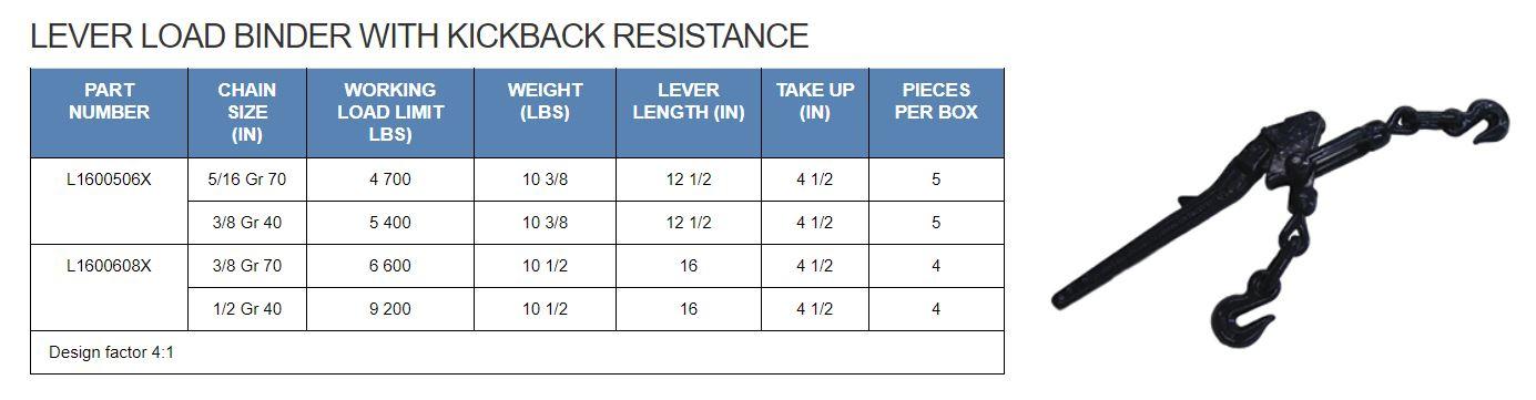 Lever load binder chart